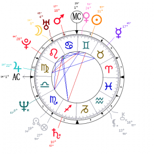 king-lizzard-natal-astrology-chart-2